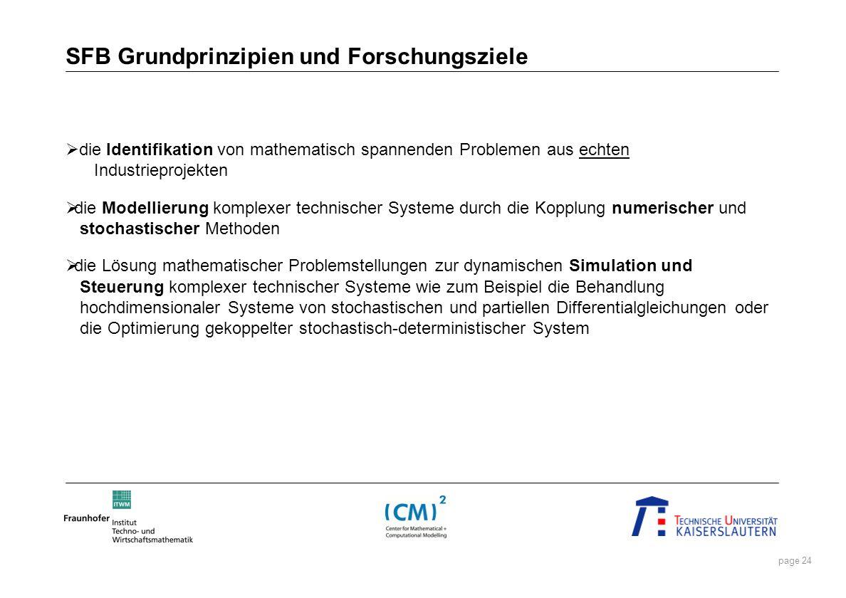 page 24 SFB Grundprinzipien und Forschungsziele die Identifikation von mathematisch spannenden Problemen aus echten Industrieprojekten die Modellierun