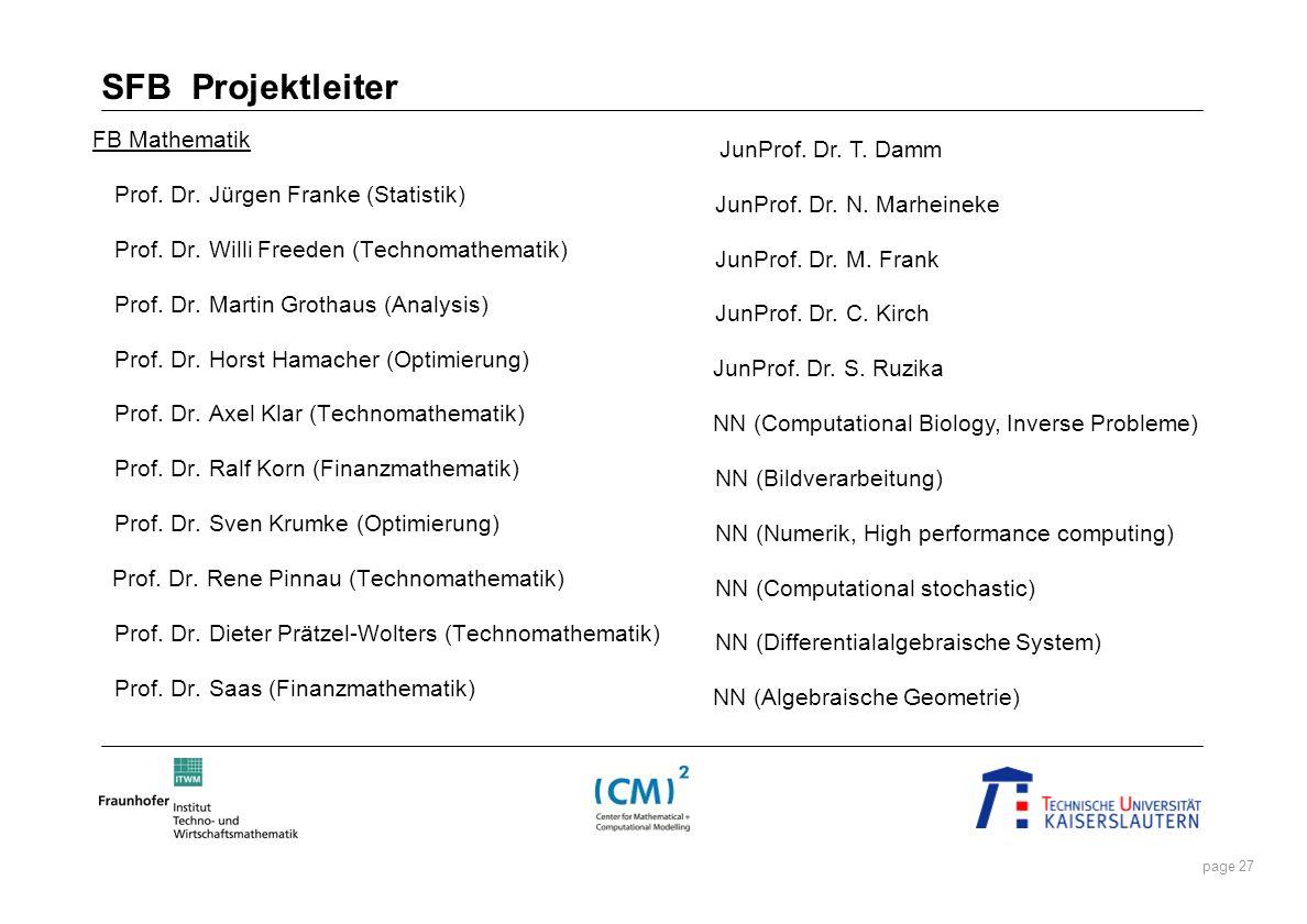 page 27 SFB Projektleiter FB Mathematik Prof. Dr. Jürgen Franke (Statistik) Prof. Dr. Willi Freeden (Technomathematik) Prof. Dr. Martin Grothaus (Anal