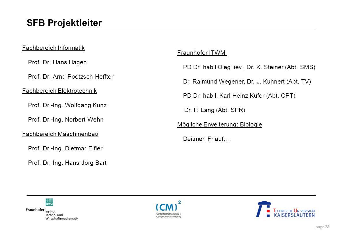 page 28 SFB Projektleiter Fachbereich Informatik Prof. Dr. Hans Hagen Prof. Dr. Arnd Poetzsch-Heffter Fachbereich Elektrotechnik Prof. Dr.-Ing. Wolfga
