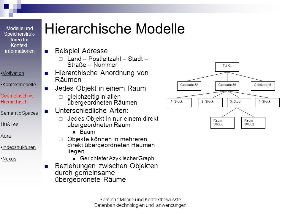 Modelle und Speicherstruk- turen für Kontext- informationen Seminar: Mobile und Kontextbewusste Datenbanktechnologien und -anwendungen Hierarchische M