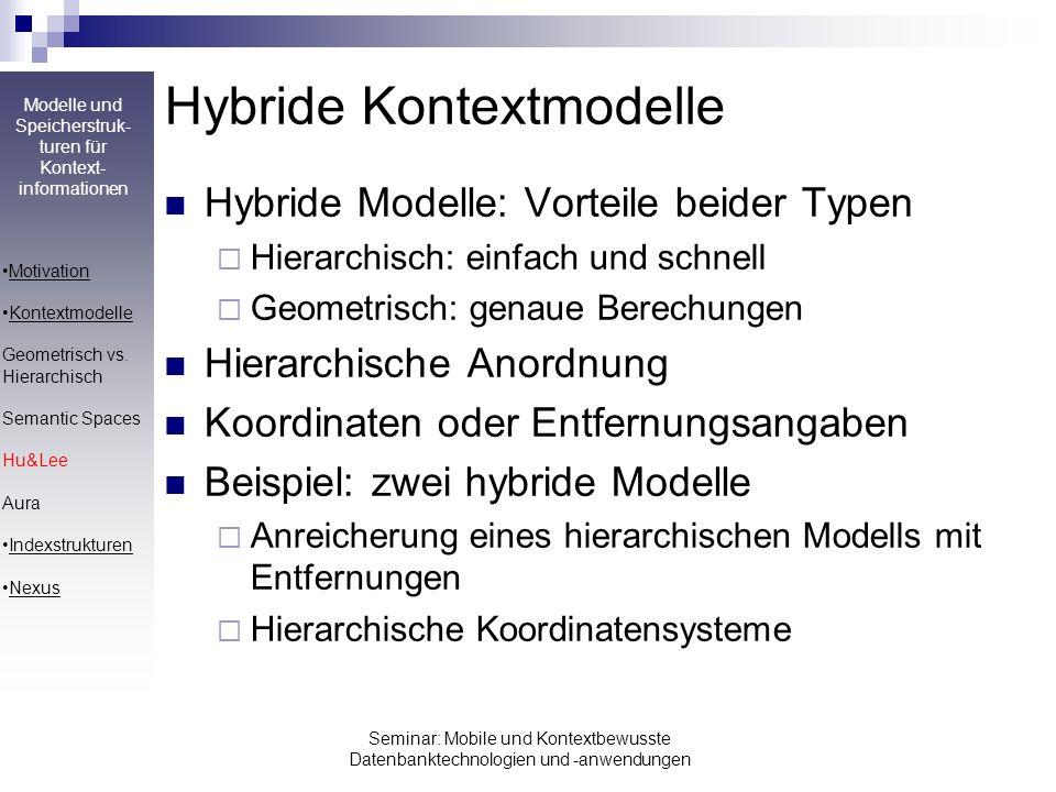 Modelle und Speicherstruk- turen für Kontext- informationen Seminar: Mobile und Kontextbewusste Datenbanktechnologien und -anwendungen Hybride Kontext