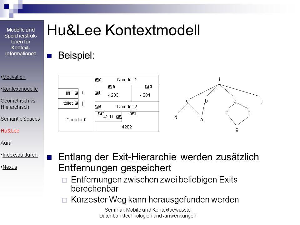 Modelle und Speicherstruk- turen für Kontext- informationen Seminar: Mobile und Kontextbewusste Datenbanktechnologien und -anwendungen Hu&Lee Kontextm