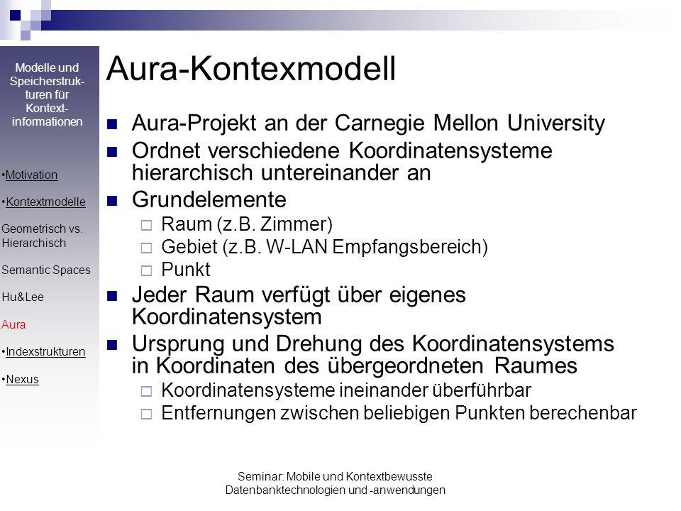 Modelle und Speicherstruk- turen für Kontext- informationen Seminar: Mobile und Kontextbewusste Datenbanktechnologien und -anwendungen Aura-Kontexmode