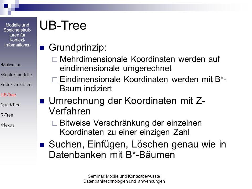 Modelle und Speicherstruk- turen für Kontext- informationen Seminar: Mobile und Kontextbewusste Datenbanktechnologien und -anwendungen UB-Tree Grundpr