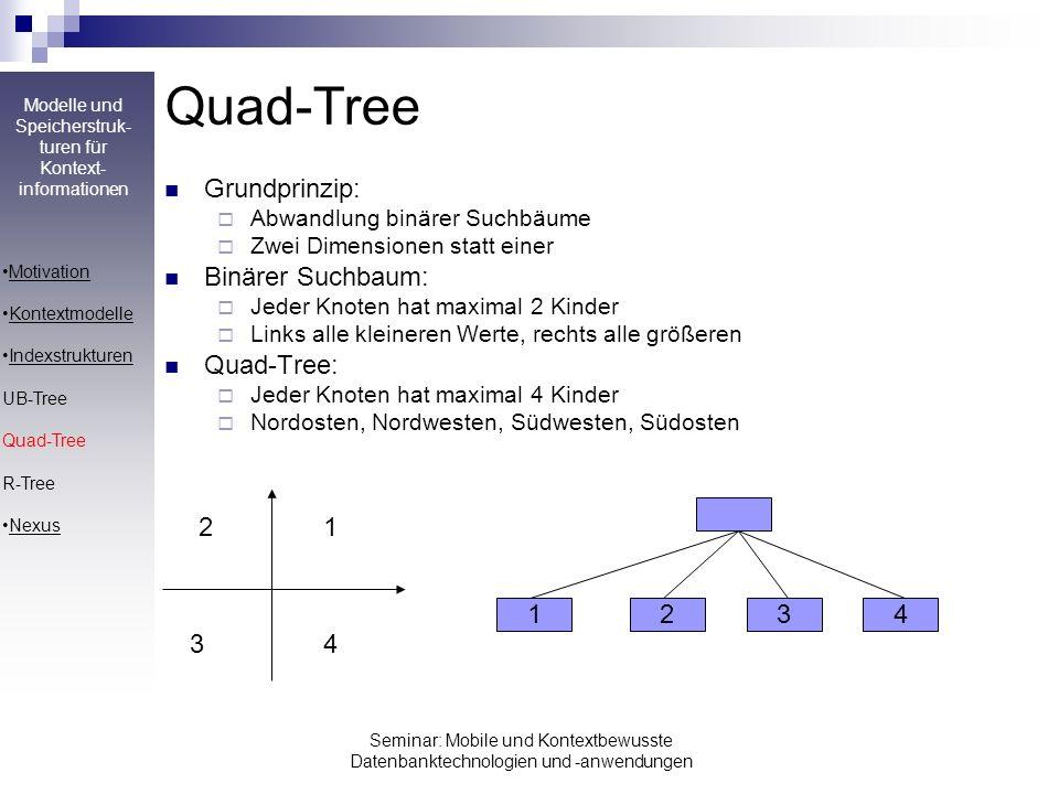 Modelle und Speicherstruk- turen für Kontext- informationen Seminar: Mobile und Kontextbewusste Datenbanktechnologien und -anwendungen Quad-Tree Grund