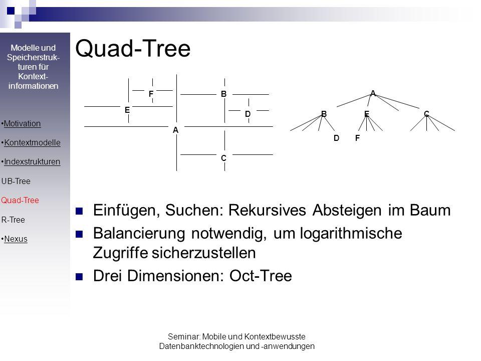 Modelle und Speicherstruk- turen für Kontext- informationen Seminar: Mobile und Kontextbewusste Datenbanktechnologien und -anwendungen Quad-Tree Einfü