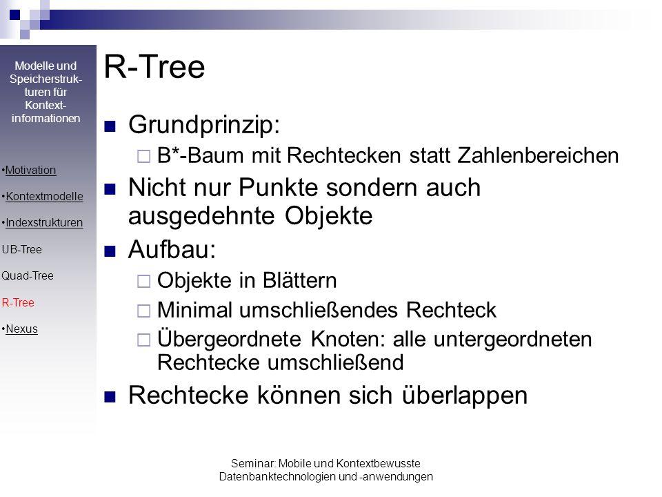 Modelle und Speicherstruk- turen für Kontext- informationen Seminar: Mobile und Kontextbewusste Datenbanktechnologien und -anwendungen R-Tree Grundpri
