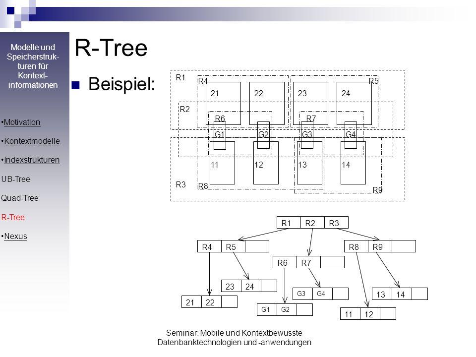 Modelle und Speicherstruk- turen für Kontext- informationen Seminar: Mobile und Kontextbewusste Datenbanktechnologien und -anwendungen R-Tree Beispiel