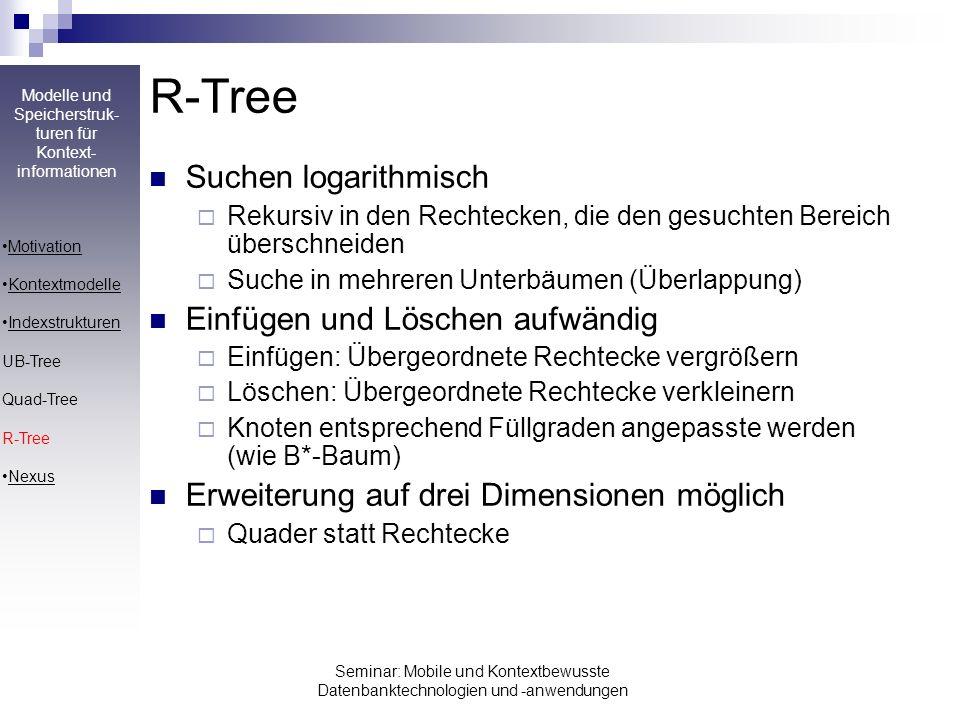 Modelle und Speicherstruk- turen für Kontext- informationen Seminar: Mobile und Kontextbewusste Datenbanktechnologien und -anwendungen R-Tree Suchen l