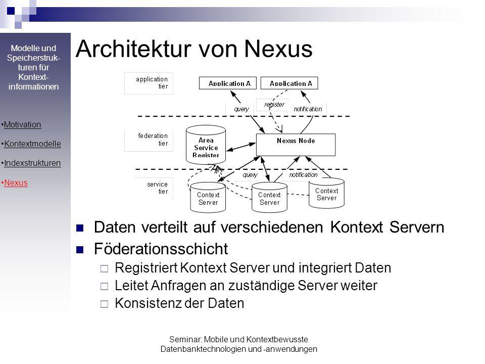 Modelle und Speicherstruk- turen für Kontext- informationen Seminar: Mobile und Kontextbewusste Datenbanktechnologien und -anwendungen Architektur von