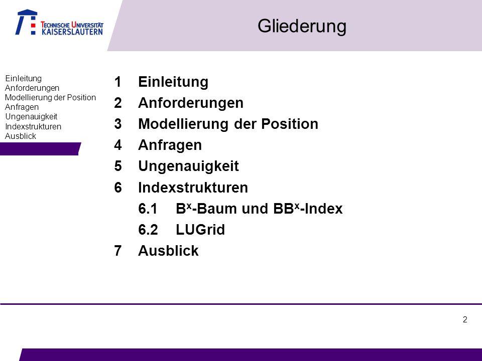 2 Gliederung 1Einleitung 2 Anforderungen 3Modellierung der Position 4Anfragen 5Ungenauigkeit 6Indexstrukturen 6.1B x -Baum und BB x -Index 6.2 LUGrid 7 Ausblick Einleitung Anforderungen Modellierung der Position Anfragen Ungenauigkeit Indexstrukturen Ausblick