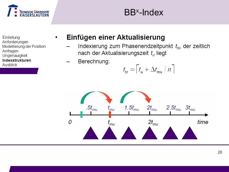 26 BB x -Index Einleitung Anforderungen Modellierung der Position Anfragen Ungenauigkeit Indexstrukturen Ausblick Einfügen einer Aktualisierung –Indexierung zum Phasenendzeitpunkt t ts, der zeitlich nach der Aktualisierungszeit t u liegt –Berechnung: