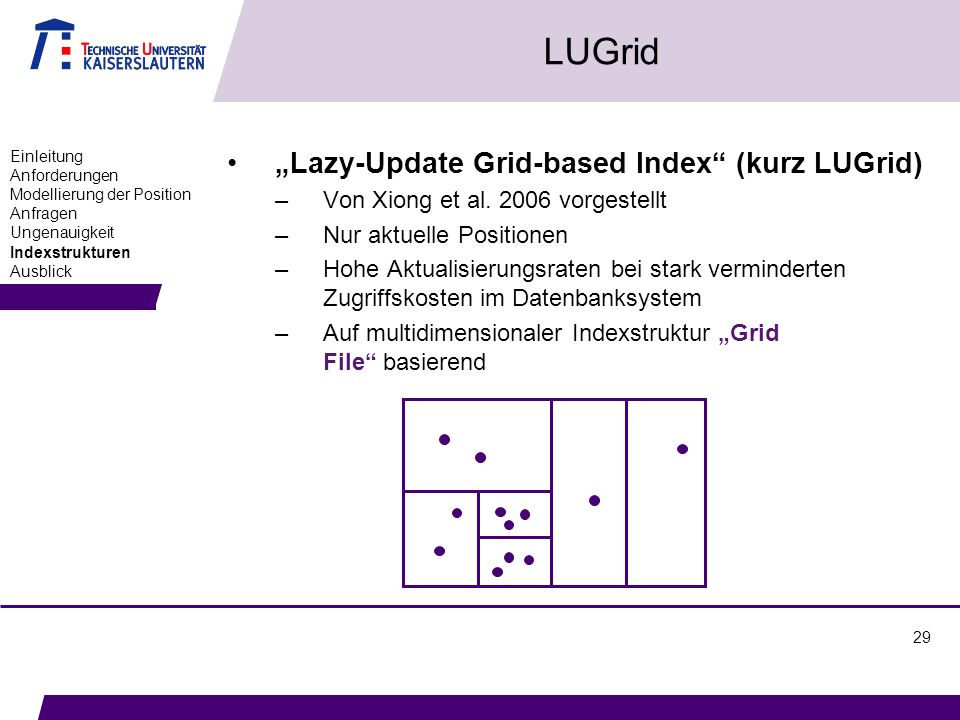 29 LUGrid Lazy-Update Grid-based Index (kurz LUGrid) –Von Xiong et al.