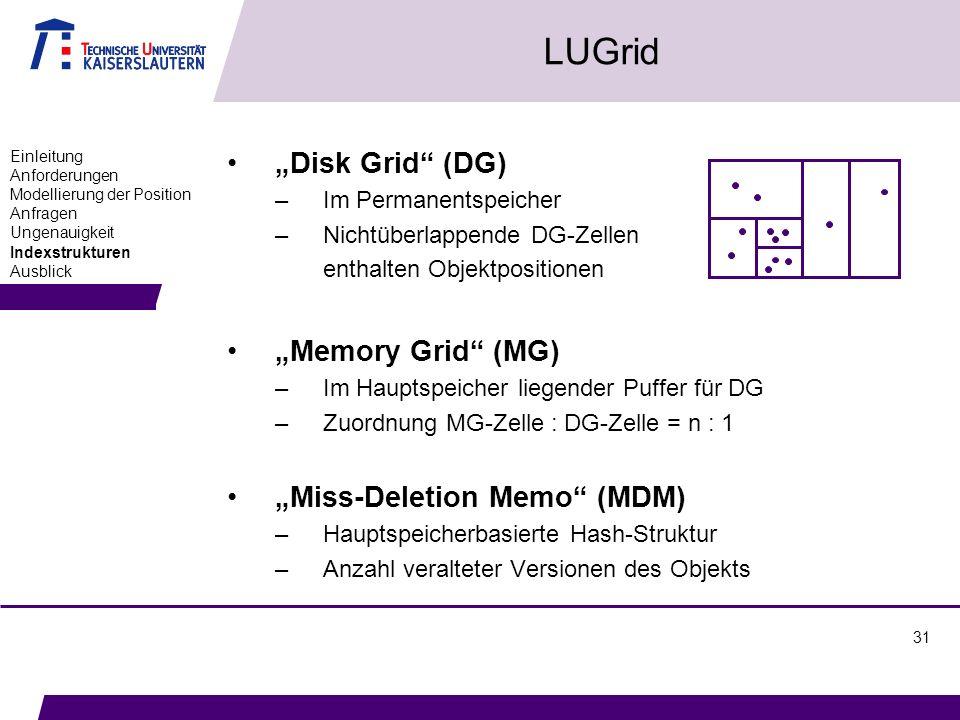 31 LUGrid Disk Grid (DG) –Im Permanentspeicher –Nichtüberlappende DG-Zellen enthalten Objektpositionen Memory Grid (MG) –Im Hauptspeicher liegender Pu