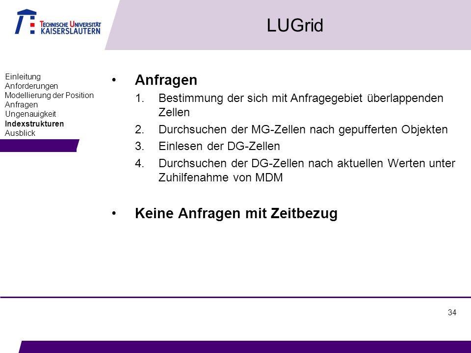 34 LUGrid Anfragen 1.Bestimmung der sich mit Anfragegebiet überlappenden Zellen 2.Durchsuchen der MG-Zellen nach gepufferten Objekten 3.Einlesen der D