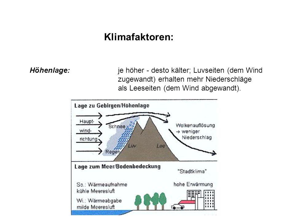Klimaelemente: (= meteorologische Elemente) Temperatur Luftdruck Windgeschwindigkeit / Windstärke Windrichtung Niederschlag Luftfeuchtigkeit usw…