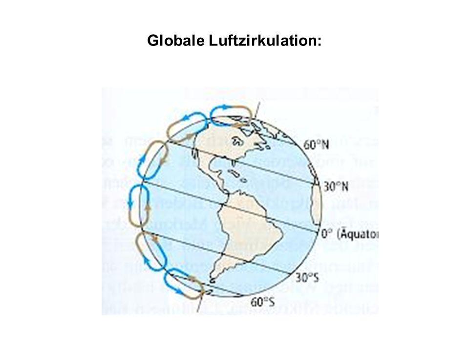 Globale Windmuster: Globale Bodenwinde: Passatwinde, außertropische Westwinde, polare Ostwinde sowie Monsune (Sonderform der Passate)
