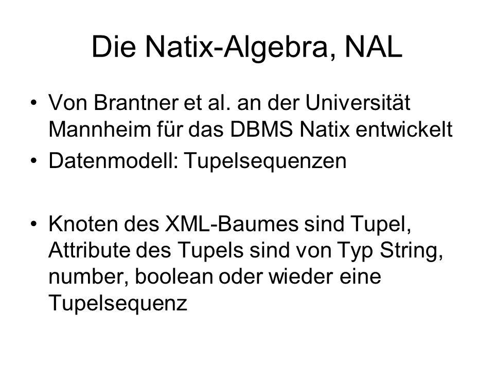 Tree Algebra for XML, TAX Für das DBMS Timber von Jagadish et al.