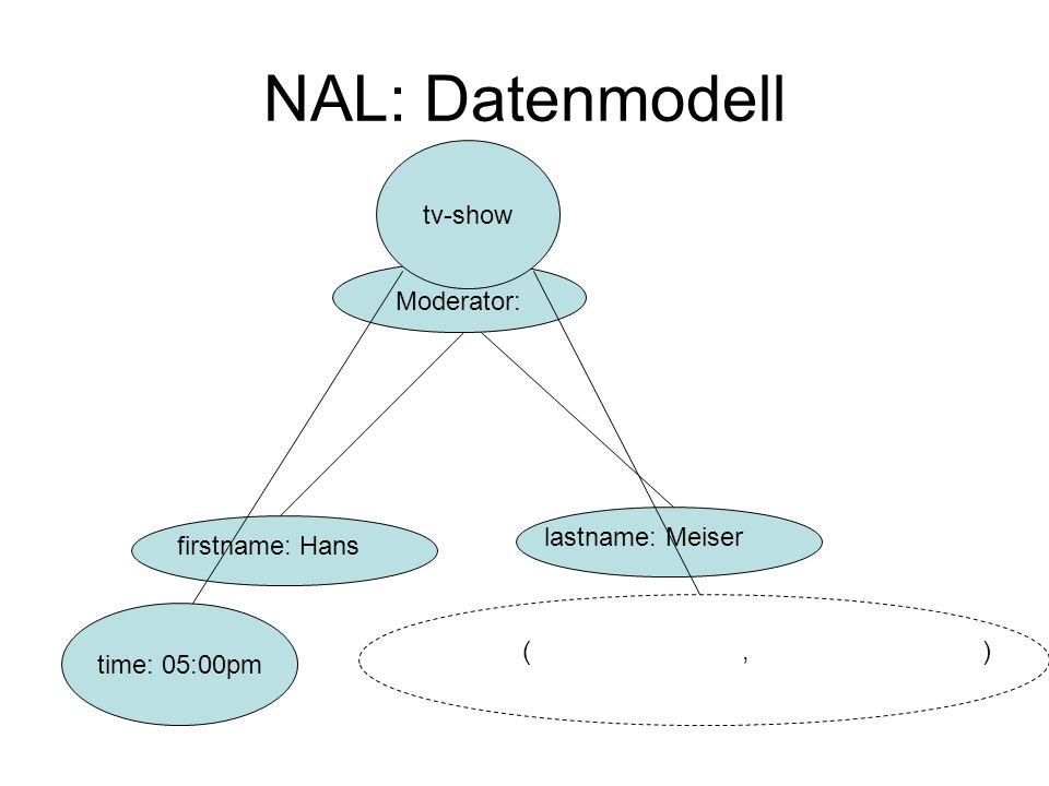 NAL: Funktionsprinzip Beispiel: Selektion Parametrisiert mit Prädikat p Arbeitet auf Sequenz e Outputsequenz: Inputsequenz e: P true P false