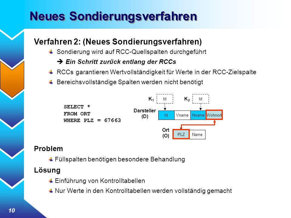 10 Neues Sondierungsverfahren Verfahren 2: (Neues Sondierungsverfahren) Sondierung wird auf RCC-Quellspalten durchgeführt Ein Schritt zurück entlang der RCCs RCCs garantieren Wertvollständigkeit für Werte in der RCC-Zielspalte Bereichsvollständige Spalten werden nicht benötigt Problem Füllspalten benötigen besondere Behandlung Lösung Einführung von Kontrolltabellen Nur Werte in den Kontrolltabellen werden vollständig gemacht Vname Darsteller (D) IdNnameWohnort Ort (O) PLZName SELECT * FROM ORT WHERE PLZ = 67663 Id K1K1 K2K2