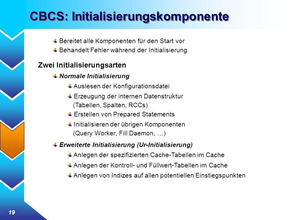 19 CBCS: Initialisierungskomponente Bereitet alle Komponenten für den Start vor Behandelt Fehler während der Initialisierung Zwei Initialisierungsarten Normale Initialisierung Auslesen der Konfigurationsdatei Erzeugung der internen Datenstruktur (Tabellen, Spalten, RCCs) Erstellen von Prepared Statements Initialisieren der übrigen Komponenten (Query Worker, Fill Daemon, …) Erweiterte Initialisierung (Ur-Initialisierung) Anlegen der spezifizierten Cache-Tabellen im Cache Anlegen der Kontroll- und Füllwert-Tabellen im Cache Anlegen von Indizes auf allen potentiellen Einstiegspunkten