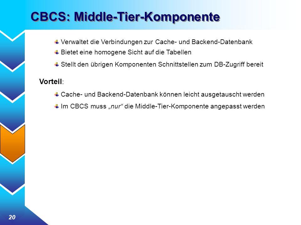 20 CBCS: Middle-Tier-Komponente Verwaltet die Verbindungen zur Cache- und Backend-Datenbank Bietet eine homogene Sicht auf die Tabellen Stellt den übrigen Komponenten Schnittstellen zum DB-Zugriff bereit Vorteil : Cache- und Backend-Datenbank können leicht ausgetauscht werden Im CBCS muss nur die Middle-Tier-Komponente angepasst werden