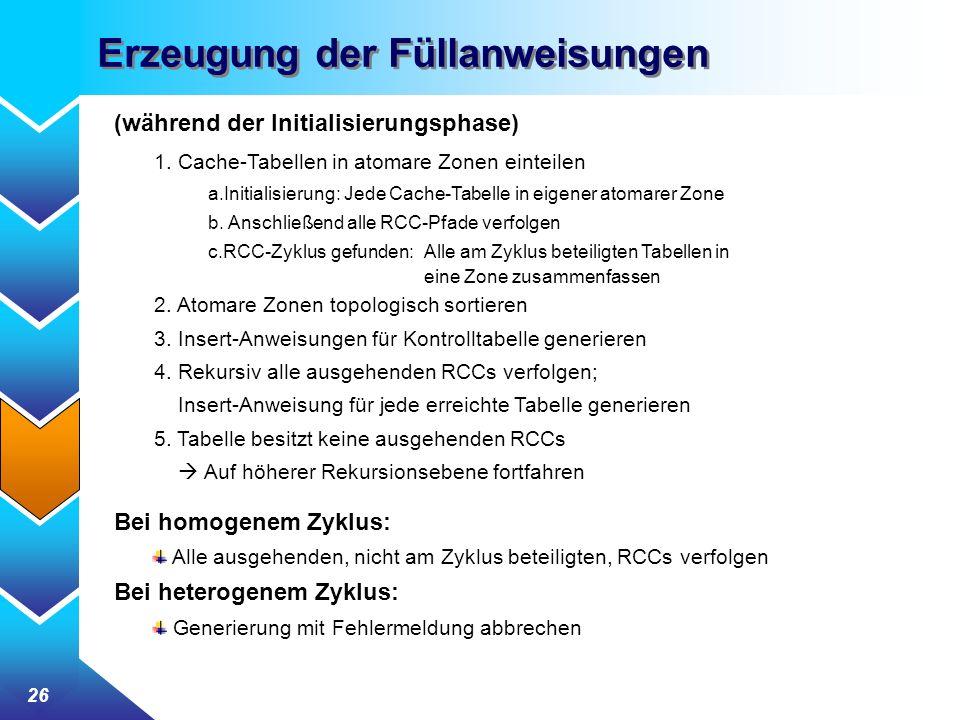 26 Erzeugung der Füllanweisungen (während der Initialisierungsphase) 1. Cache-Tabellen in atomare Zonen einteilen a.Initialisierung: Jede Cache-Tabell