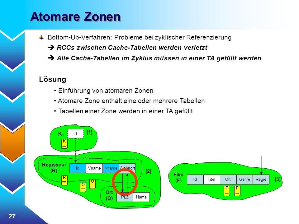 27 Atomare Zonen Regisseur (R) Ort (O) Film (F) VnameIdNnameWohnort PLZName IdTitelOrtGenreRegie K1K1 Id [1] [2] [3] Bottom-Up-Verfahren: Probleme bei zyklischer Referenzierung RCCs zwischen Cache-Tabellen werden verletzt Alle Cache-Tabellen im Zyklus müssen in einer TA gefüllt werden Lösung Einführung von atomaren Zonen Atomare Zone enthält eine oder mehrere Tabellen Tabellen einer Zone werden in einer TA gefüllt KFOORF