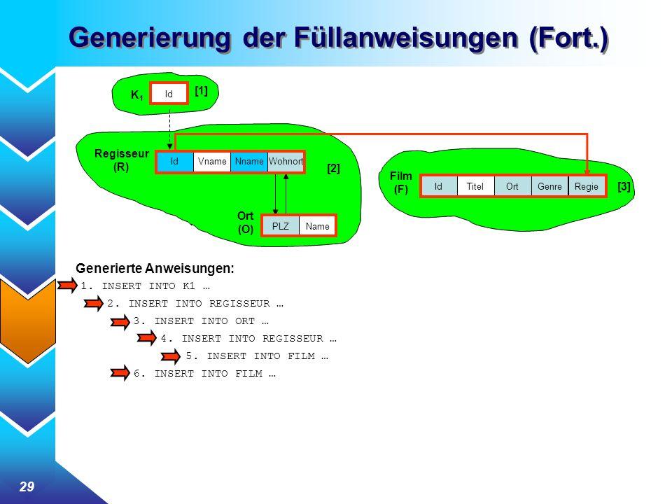29 Generierung der Füllanweisungen (Fort.) Regisseur (R) Ort (O) Film (F) VnameIdNnameWohnort PLZName IdTitelOrtGenreRegie K1K1 Id [1] [2] [3] Generierte Anweisungen: 1.