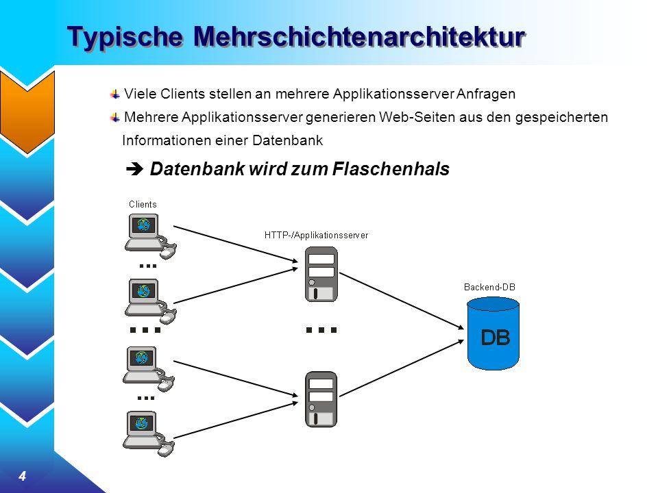 4 Typische Mehrschichtenarchitektur Viele Clients stellen an mehrere Applikationsserver Anfragen Mehrere Applikationsserver generieren Web-Seiten aus den gespeicherten Informationen einer Datenbank Datenbank wird zum Flaschenhals