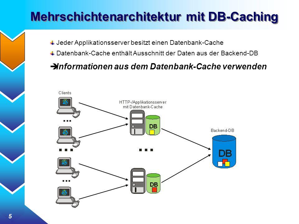 5 Mehrschichtenarchitektur mit DB-Caching Jeder Applikationsserver besitzt einen Datenbank-Cache Datenbank-Cache enthält Ausschnitt der Daten aus der Backend-DB Informationen aus dem Datenbank-Cache verwenden