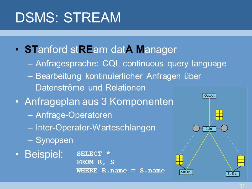 DSMS: STREAM STanford stREam datA Manager –Anfragesprache: CQL continuous query language –Bearbeitung kontinuierlicher Anfragen über Datenströme und R