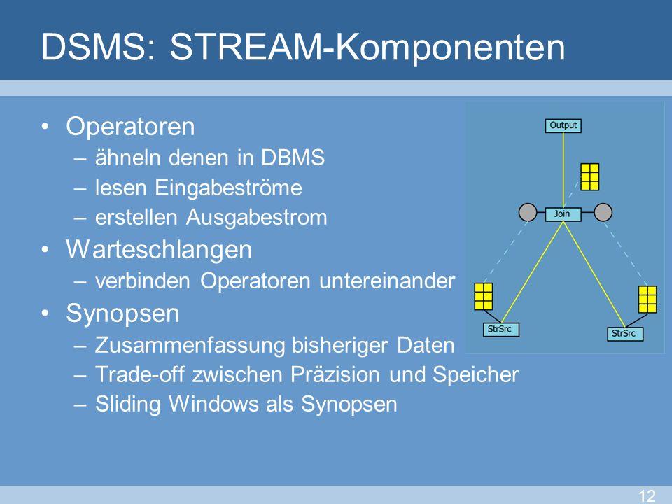 DSMS: STREAM-Komponenten Operatoren –ähneln denen in DBMS –lesen Eingabeströme –erstellen Ausgabestrom Warteschlangen –verbinden Operatoren untereinan