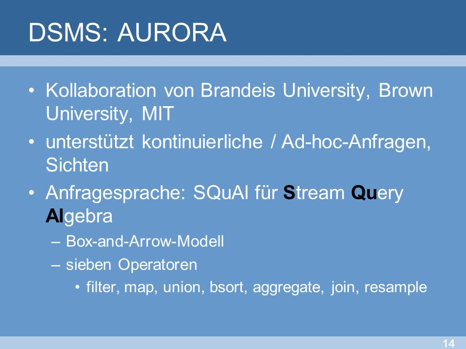 DSMS: AURORA II Box-and-Arrow-Modell 15