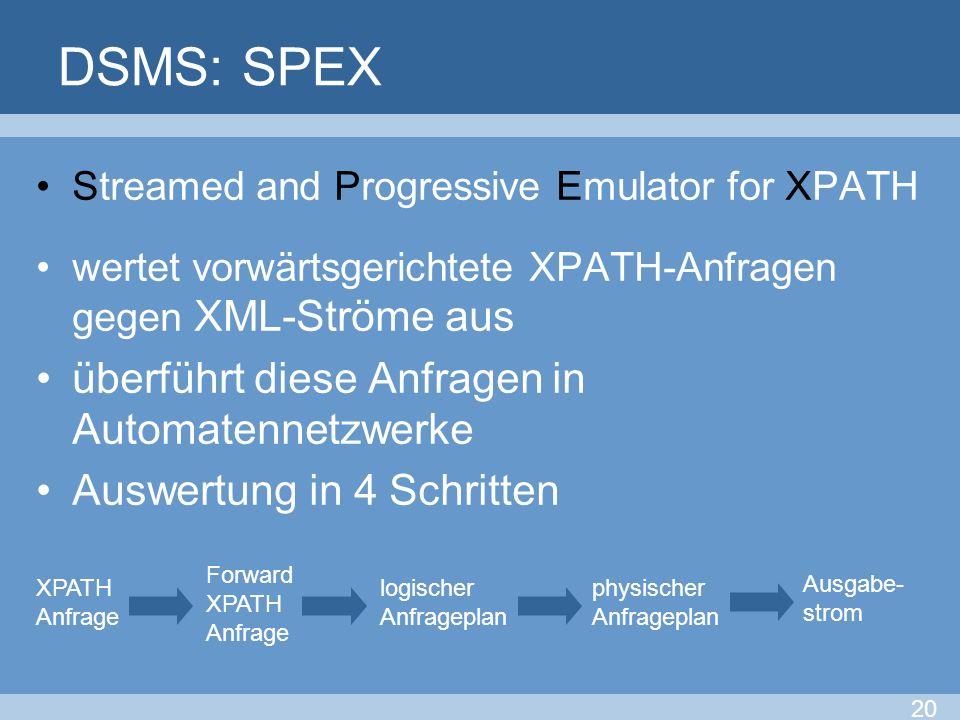 DSMS: SPEX Streamed and Progressive Emulator for XPATH wertet vorwärtsgerichtete XPATH-Anfragen gegen XML-Ströme aus überführt diese Anfragen in Autom