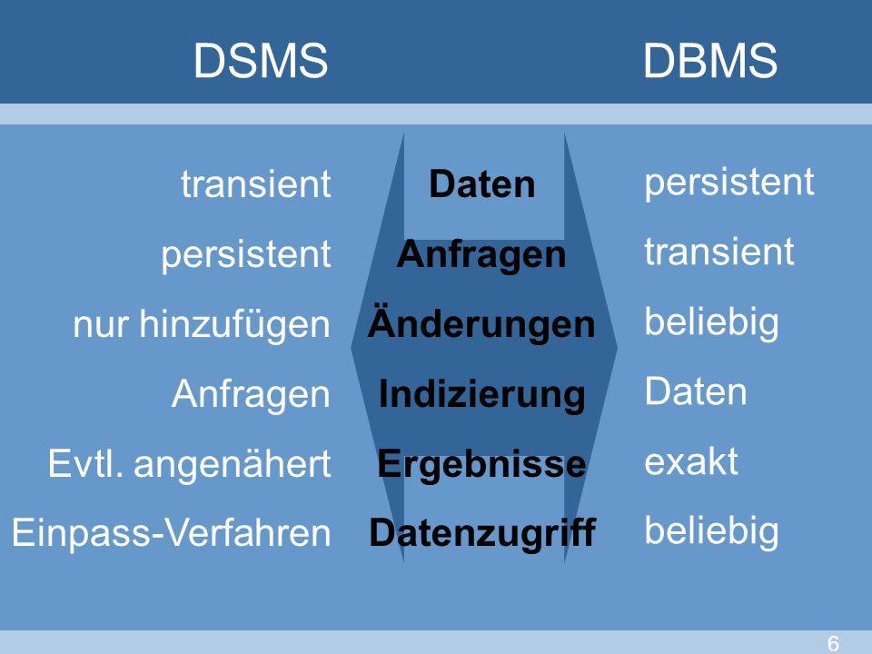 DSMS DBMS persistent transient beliebig Daten exakt beliebig transient persistent nur hinzufügen Anfragen Evtl. angenähert Einpass-Verfahren Daten Anf