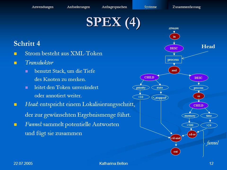 22.07.2005 12Katharina Bellon SPEX (4) Schritt 4 Strom besteht aus XML-Token Transduktor benutzt Stack, um die Tiefe des Knoten zu merken. leitet den