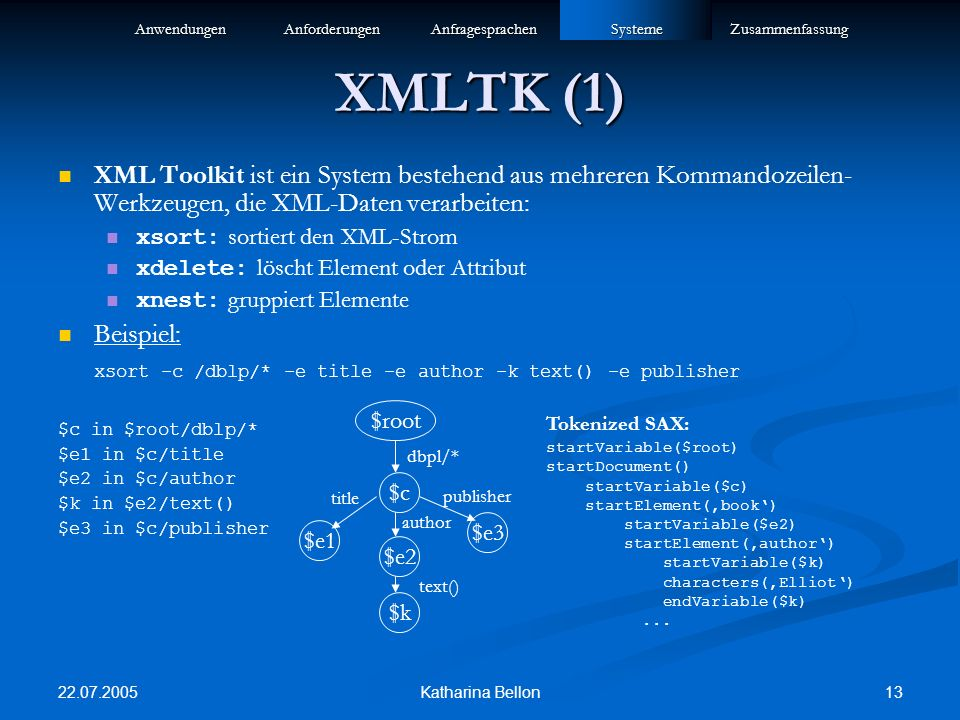22.07.2005 13Katharina Bellon XMLTK (1) XML Toolkit ist ein System bestehend aus mehreren Kommandozeilen- Werkzeugen, die XML-Daten verarbeiten: xsort: sortiert den XML-Strom xdelete: löscht Element oder Attribut xnest: gruppiert Elemente Beispiel: xsort -c /dblp/* -e title -e author -k text() -e publisher $c in $root/dblp/* $e1 in $c/title $e2 in $c/author $k in $e2/text() $e3 in $c/publisher AnwendungenAnforderungenAnfragesprachenSystemeZusammenfassung $root $e3 $e1 $c $e2 $k text() author title publisher dbpl/* Tokenized SAX: startVariable($root) startDocument() startVariable($c) startElement(book) startVariable($e2) startElement(author) startVariable($k) characters(Elliot) endVariable($k)...