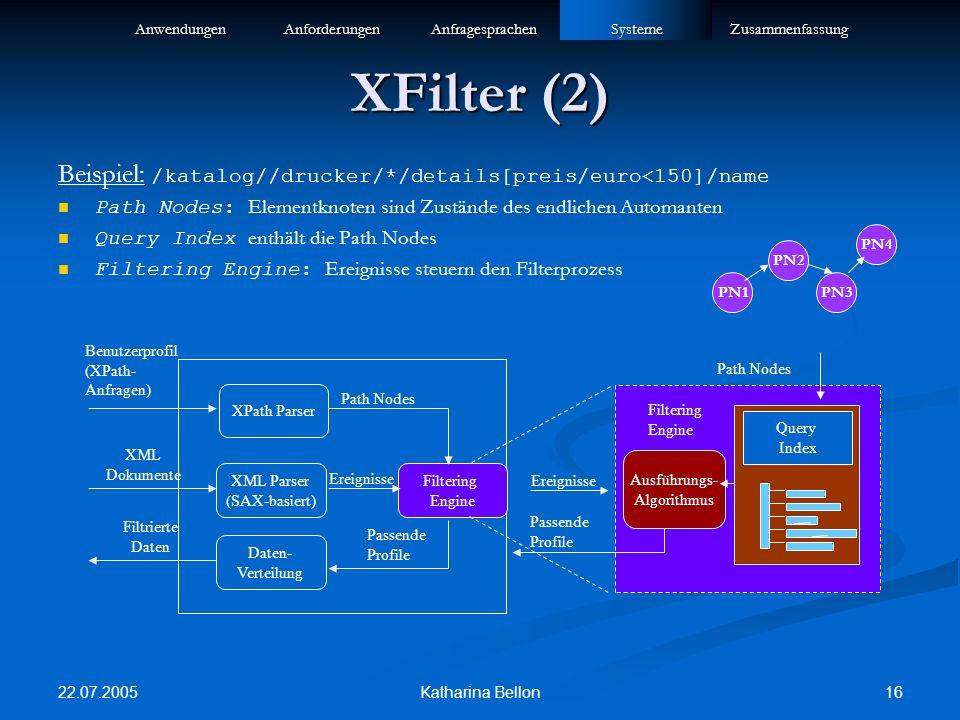 22.07.2005 16Katharina Bellon XFilter (2) Beispiel: /katalog//drucker/*/details[preis/euro<150]/name Path Nodes: Elementknoten sind Zustände des endlichen Automanten Query Index enthält die Path Nodes Filtering Engine: Ereignisse steuern den Filterprozess AnwendungenAnforderungenAnfragesprachenSystemeZusammenfassung Benutzerprofil (XPath- Anfragen) Query Index Ausführungs- Algorithmus Filtering Engine XPath Parser XML Parser (SAX-basiert) Daten- Verteilung Filtering Engine Ereignisse Passende Profile Passende Profile Path Nodes XML Dokumente Filtrierte Daten PN1 PN4 PN3 PN2