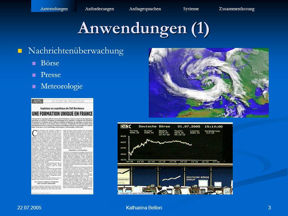 22.07.2005 3Katharina Bellon Anwendungen (1) Nachrichtenüberwachung Börse Presse MeteorologieAnwendungenAnforderungenAnfragesprachenSystemeZusammenfas