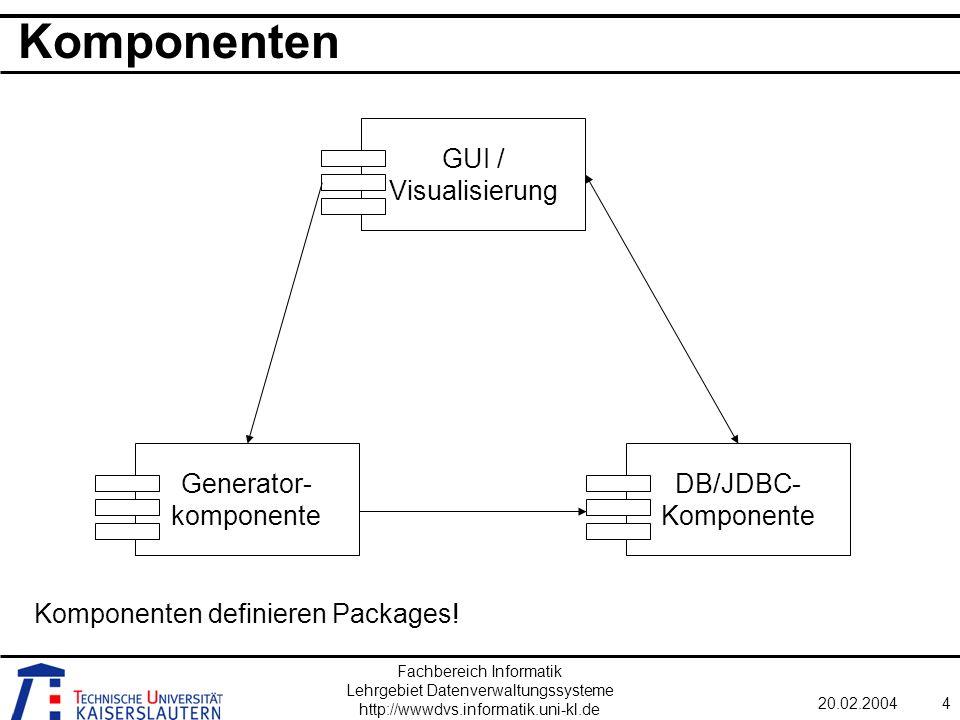 Fachbereich Informatik Lehrgebiet Datenverwaltungssysteme http://wwwdvs.informatik.uni-kl.de 20.02.20045 Funktionalitäten GUI und Visualisierung grafische Bedienoberfläche für das System Grafische Visualisierung der Daten Anzeige von Statistiken und einzelnen Tupeln Einstellen der Datenbankparameter DB/JDBC Datenbankzugriff Kapselung der DB/JDBC-Aspekte Generator Generatorkomponente Zufallsgenerator Generiert die in der TPCW-Spezifikation angegebenen Daten