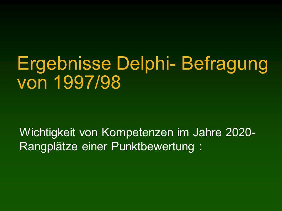Ergebnisse Delphi- Befragung von 1997/98 Wichtigkeit von Kompetenzen im Jahre 2020- Rangplätze einer Punktbewertung :