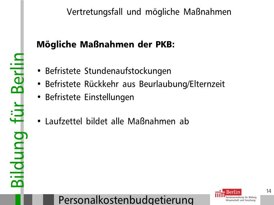 Bildung für Berlin Personalkostenbudgetierung 13 Vertretungsfall und mögliche Maßnahmen Entwicklung eines schuleigenen Konzeptes: Einführung PKB kann