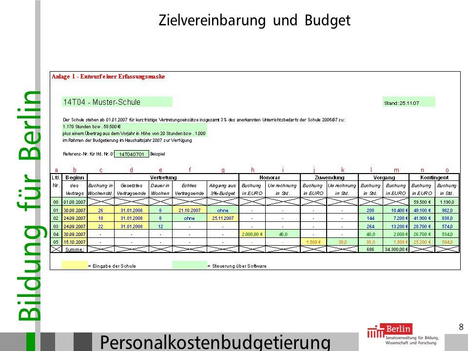 Bildung für Berlin Personalkostenbudgetierung 7 Zielvereinbarung und Budget Verwaltung des Budgets: Online-Verfahren (bekanntes Schul-Login) Vereinfac
