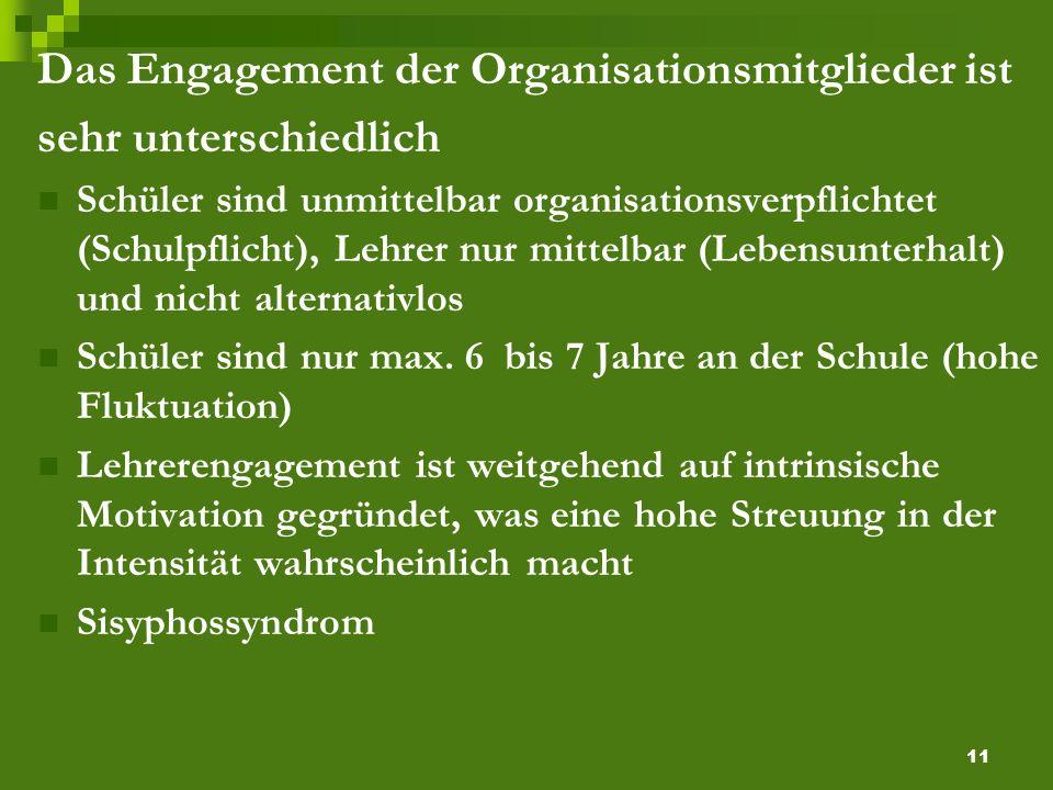 11 Das Engagement der Organisationsmitglieder ist sehr unterschiedlich Schüler sind unmittelbar organisationsverpflichtet (Schulpflicht), Lehrer nur mittelbar (Lebensunterhalt) und nicht alternativlos Schüler sind nur max.