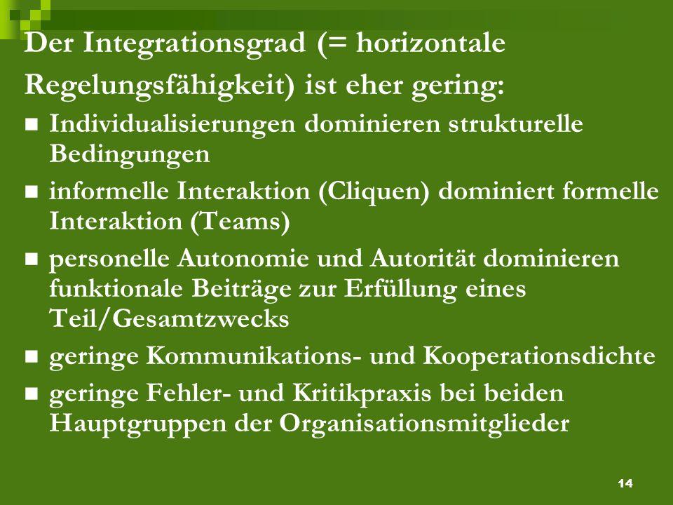 14 Der Integrationsgrad (= horizontale Regelungsfähigkeit) ist eher gering: Individualisierungen dominieren strukturelle Bedingungen informelle Interaktion (Cliquen) dominiert formelle Interaktion (Teams) personelle Autonomie und Autorität dominieren funktionale Beiträge zur Erfüllung eines Teil/Gesamtzwecks geringe Kommunikations- und Kooperationsdichte geringe Fehler- und Kritikpraxis bei beiden Hauptgruppen der Organisationsmitglieder