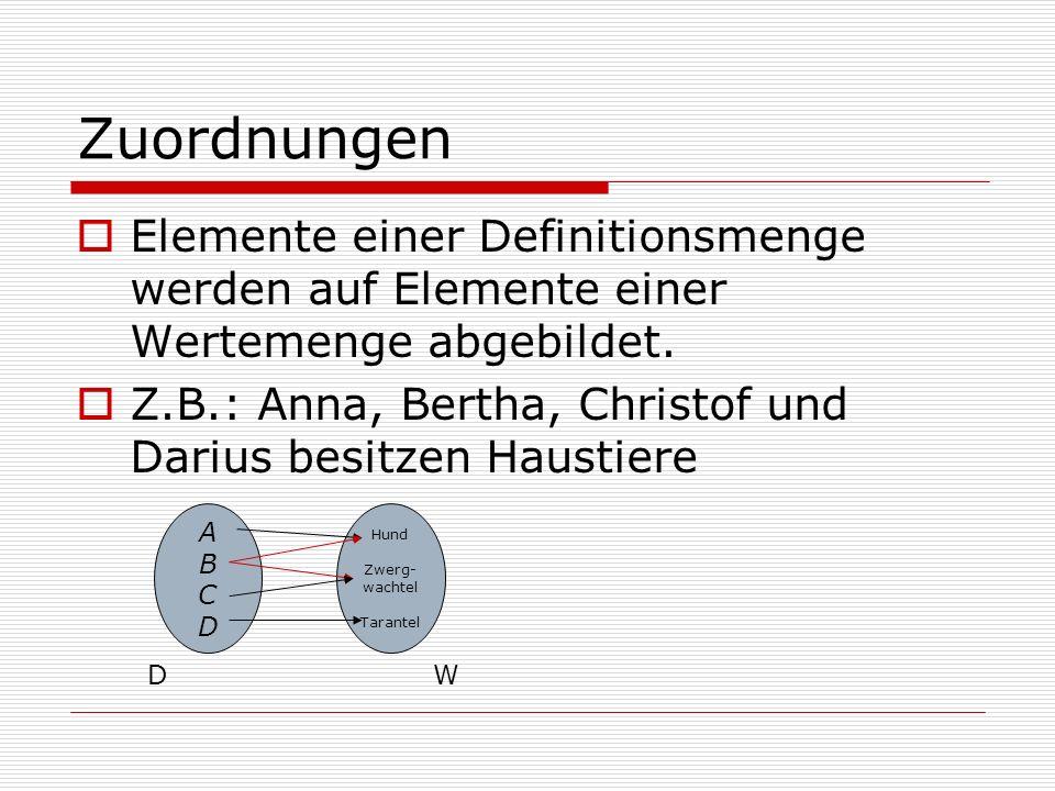 Zuordnungen Elemente einer Definitionsmenge werden auf Elemente einer Wertemenge abgebildet.