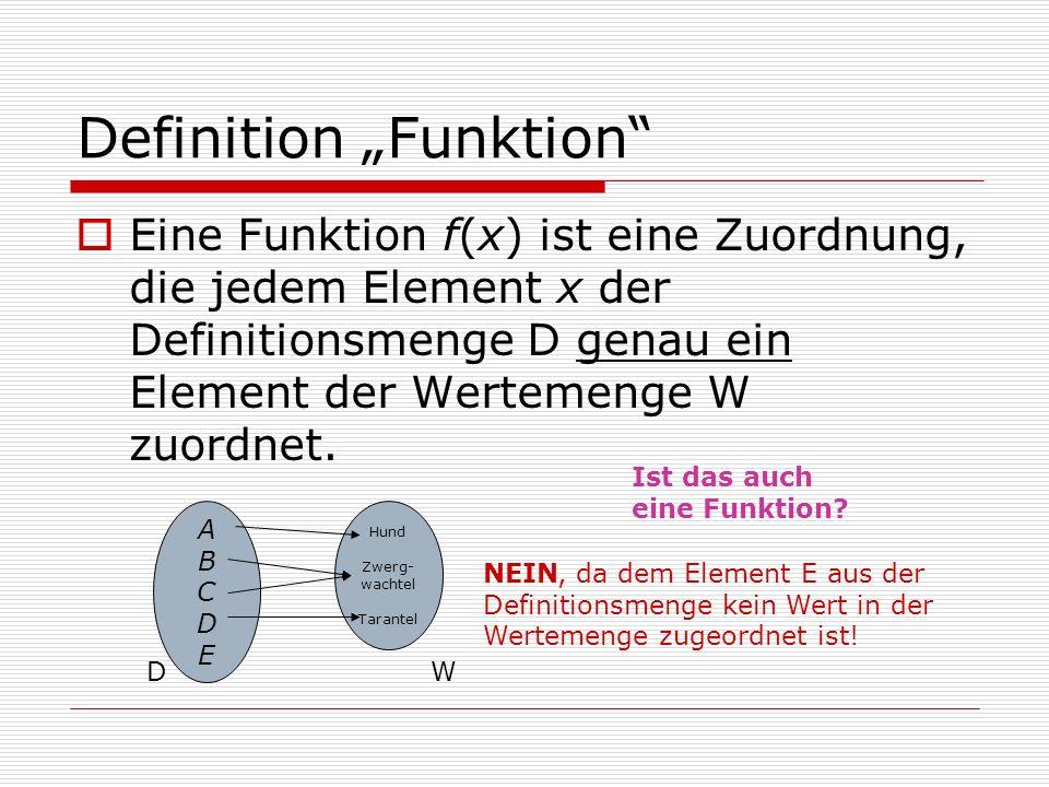 Beispiele für Funktionen Notenspiegel Ja NEIN 2.