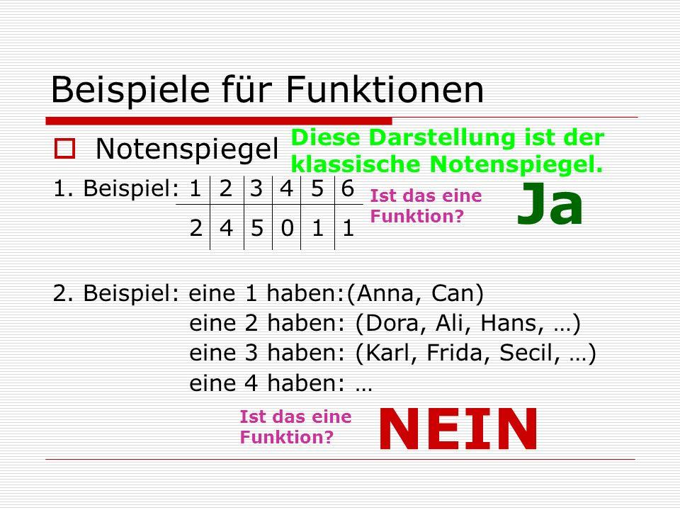 Beispiele für Funktionen.