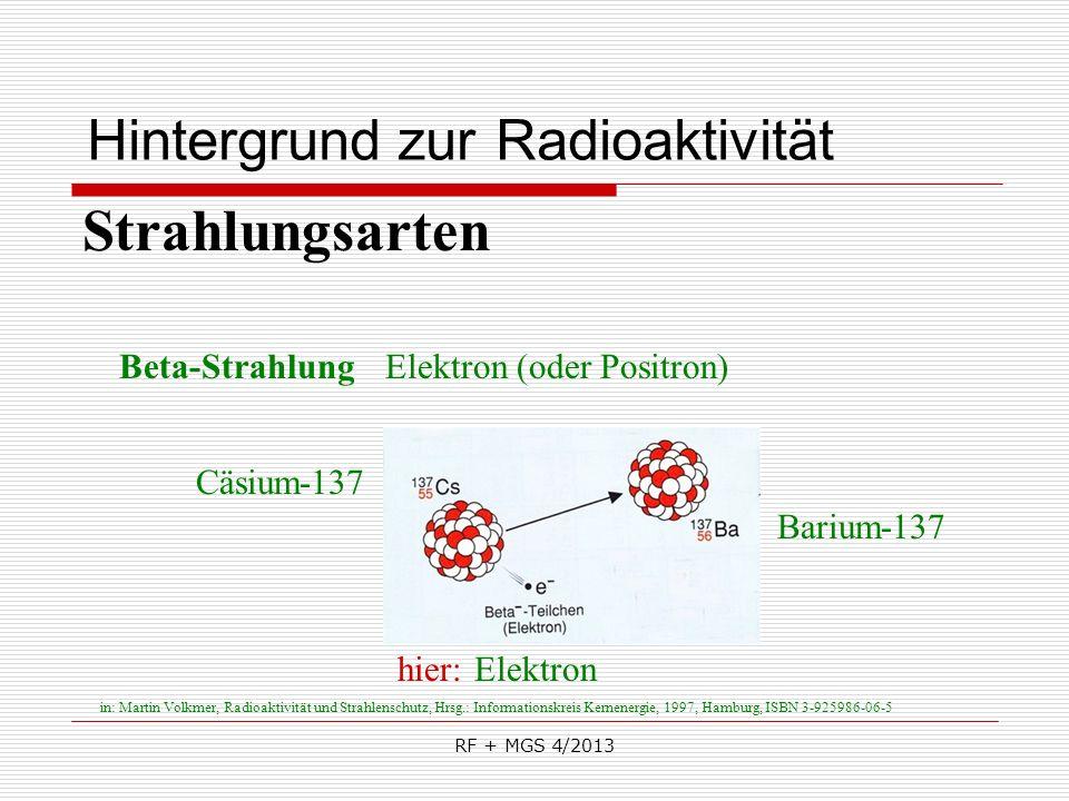 RF + MGS 4/2013 Hintergrund zur Radioaktivität Strahlungsarten Beta-Strahlung Elektron Elektron (oder Positron) Cäsium-137 Barium-137 in: Martin Volkm